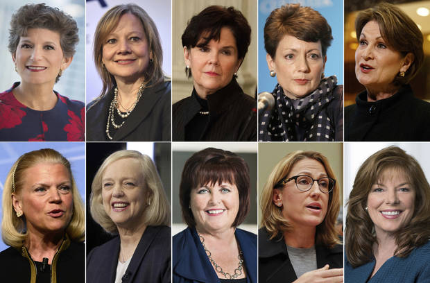 Female CEOs at S&P 500 companies