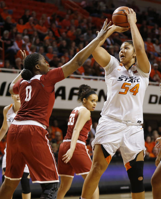 Women's college basketball: A combined six Sooners and Cowgirls earn All-Big 12 honors