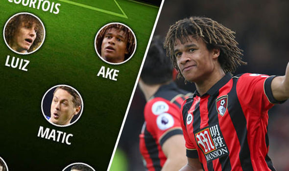 Nathan Ake recalled by Chelsea, but how could he fit into Antonio Conte's starting XI?