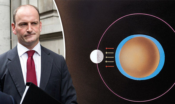 'The Sun not the Moon causes ocean tides' Carswell in bizarre Twitter spat with professor