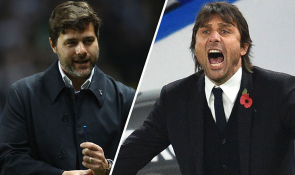 Chelsea v Tottenham: Team news and line-ups for London derby clash
