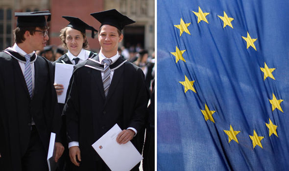 Number of EU students applying for UK universities FALLS just months after Brexit vote