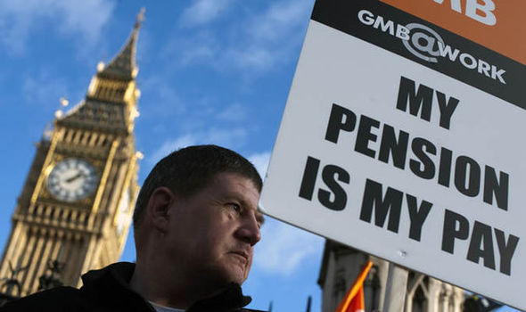 Scrap triple-lock pension rises, say watchdog MPs
