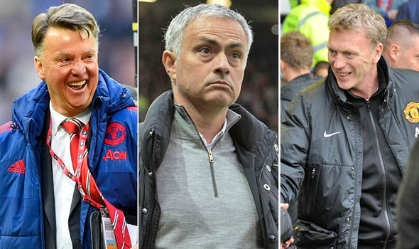 Jose Mourinho's start is officially worse than David Moyes... and Louis van Gaal last year